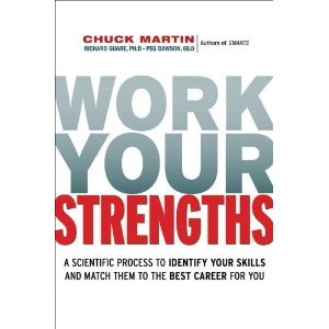 Work-your-strengths
